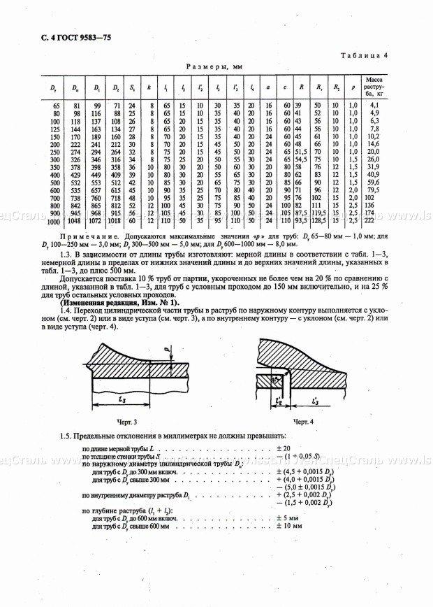 Сертификат качества на трубы чугунные напорные гост 9583-75 сертификация стекла гост