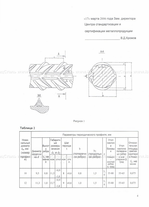 арматура а500сп технические характеристики